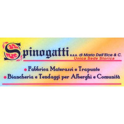 Fabbrica Materassi Abruzzo.Materassi In Abruzzo Paginebianche